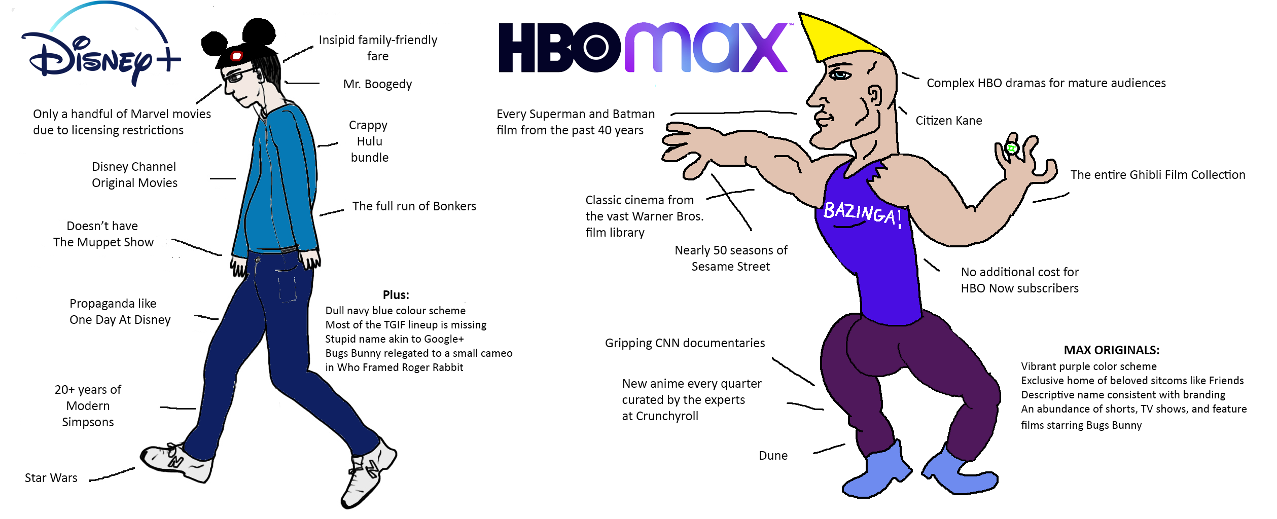 the virgin disney+ vs the chad hbo max